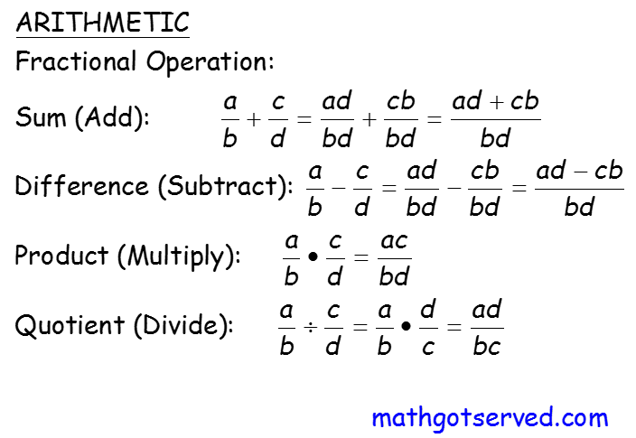 Must know formula for the act operations on fractions sum difference product quotient