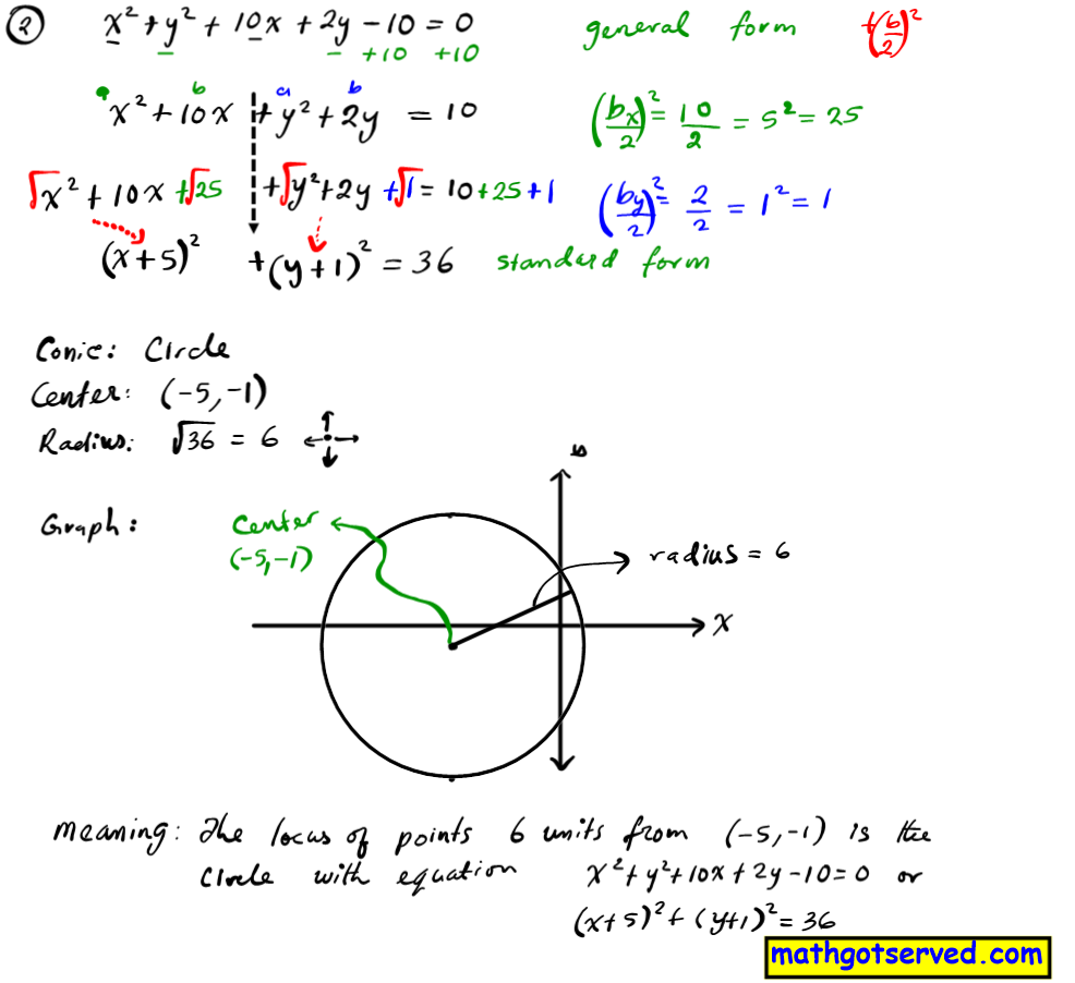 Circle in General Form Conversion and Graphing