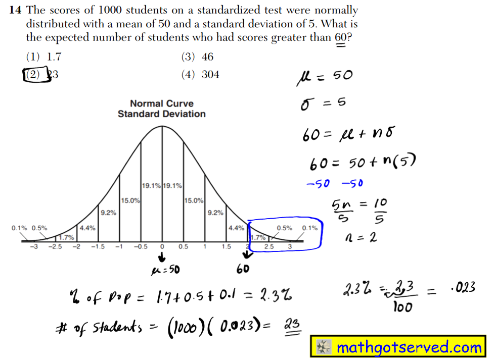 NYS Regents 2016 January algebra 2 Solutions 14 The scores of 1000 students on a standardized test were normally distributed with a mean of 50 and a standard deviation of 5. What is the expected number of students who had scores greater than 60? (1) 1.7 (3) 46 (2) 23 (4) 304