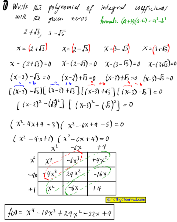 how to write find polynomial least degree functions with integer coefficients  with given roots