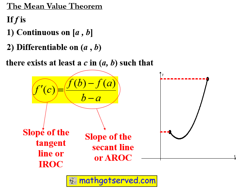 Mean value theorem graphical rolles tangent line ap calculus how to use calculuate